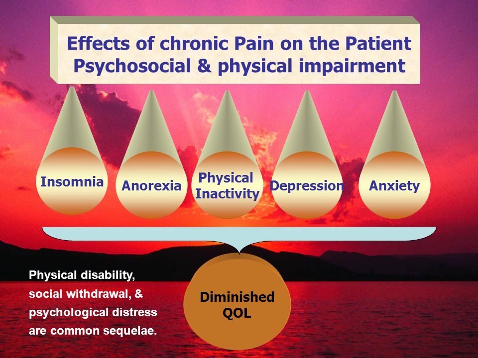 Effects of chronic Pain on the Patient