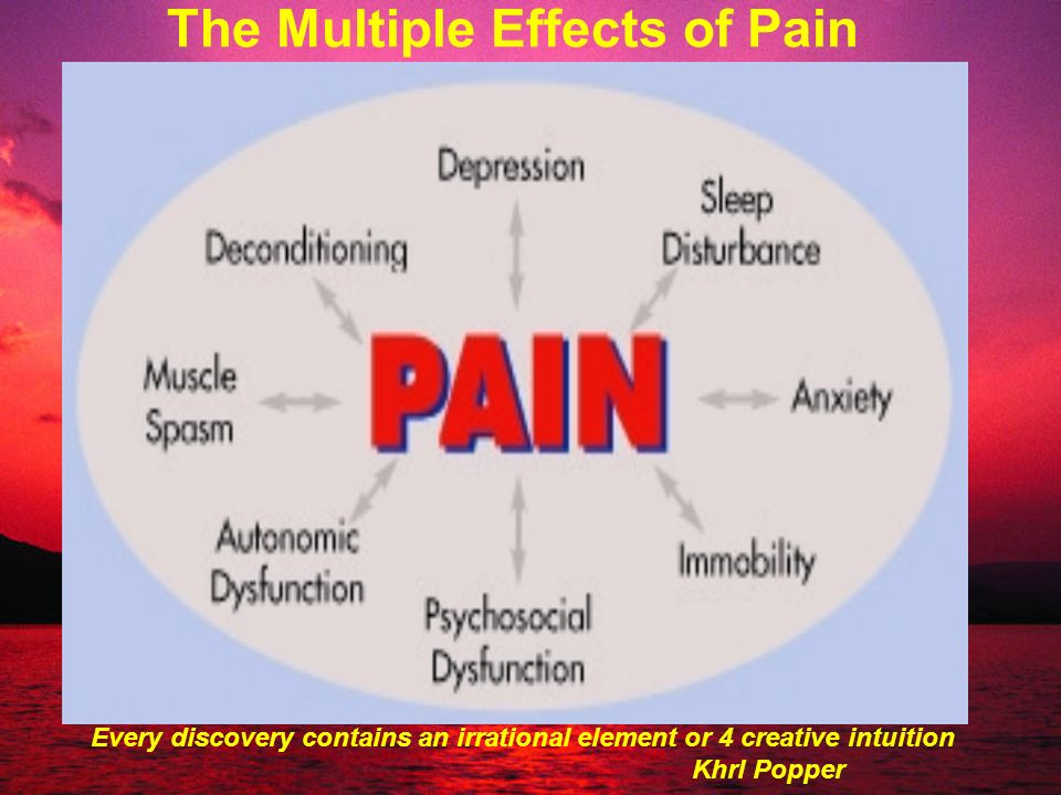 The Multiple Effects of Pain