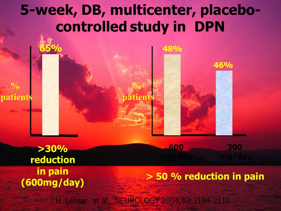 5-week, DB, multicenter, placebo-controlled study in DPN