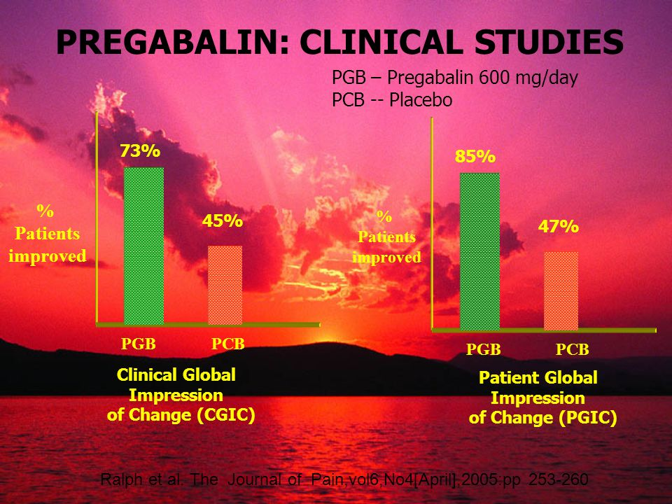 PREGABALIN: CLINICAL STUDIES