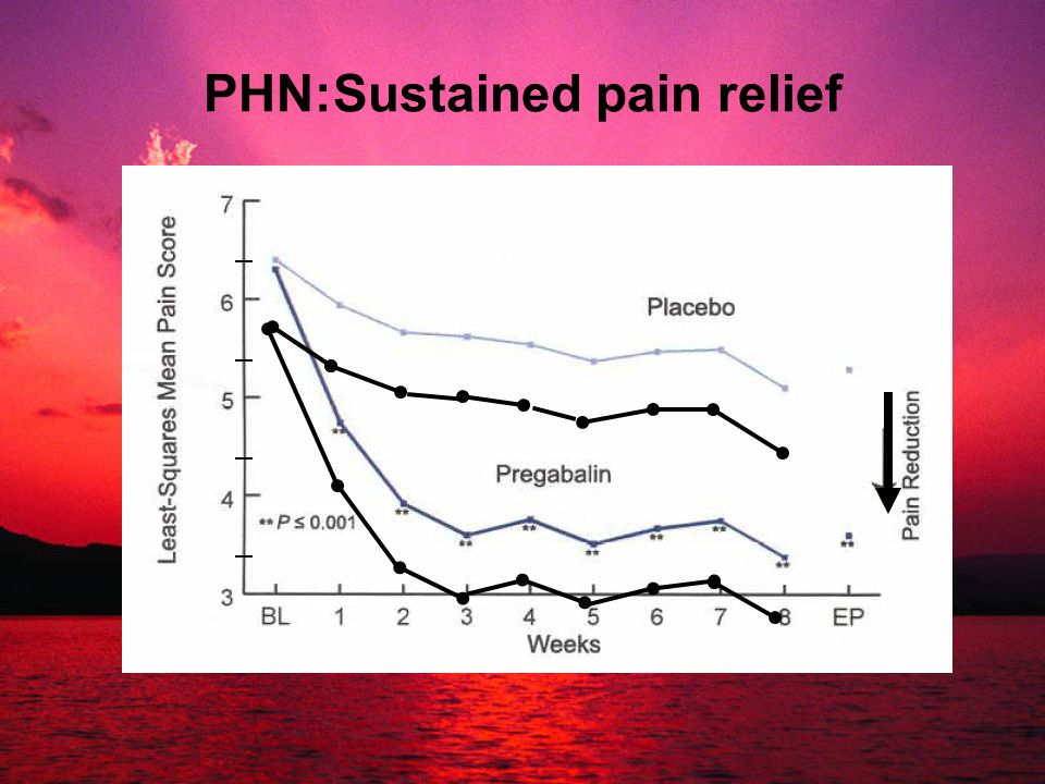 PHN:Sustained pain relief