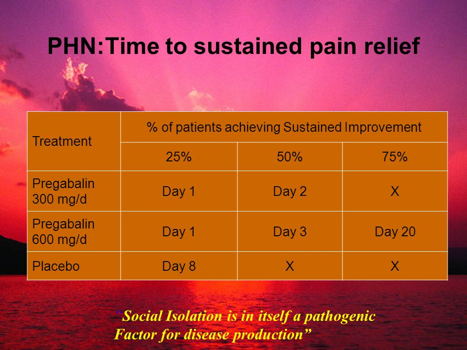 PHN:Time to sustained pain relief