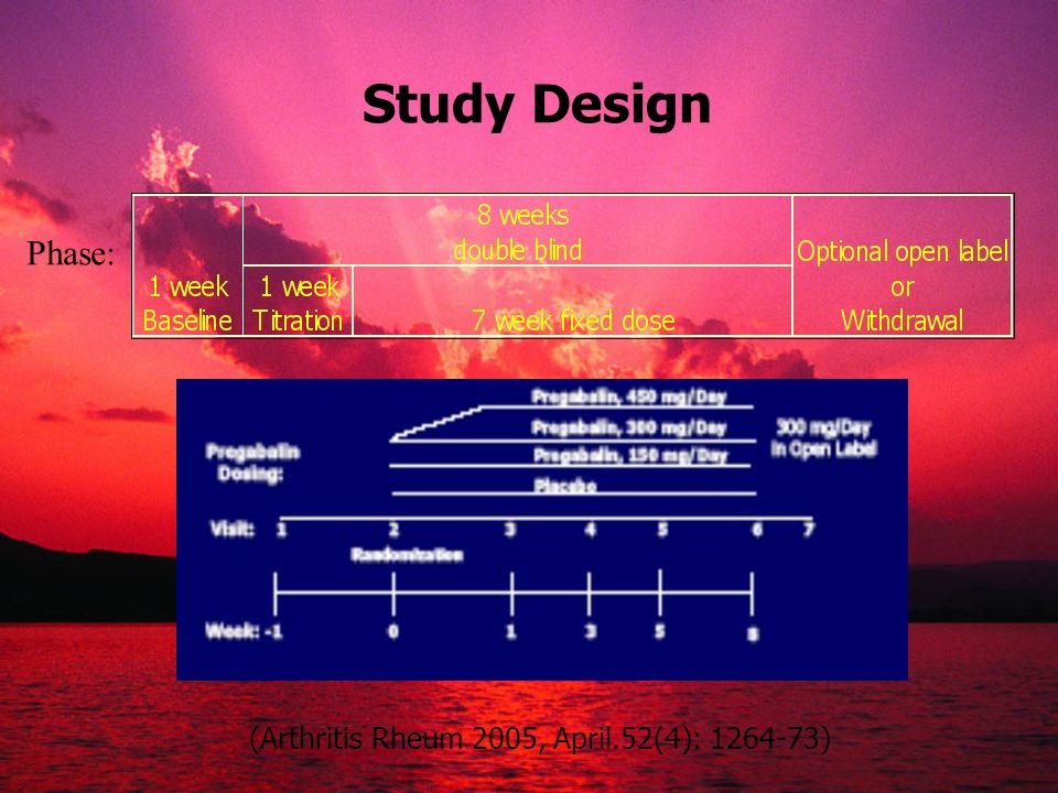 Study Design Phase: (Arthritis Rheum 2005, April.52(4): )
