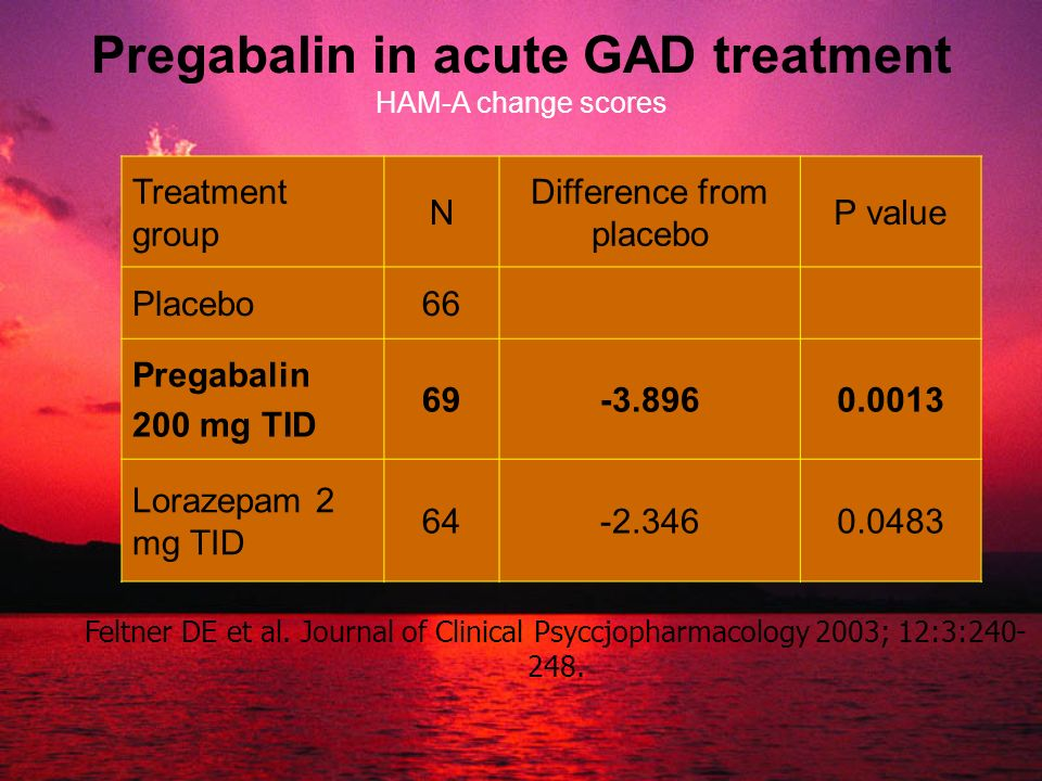 Pregabalin in acute GAD treatment HAM-A change scores