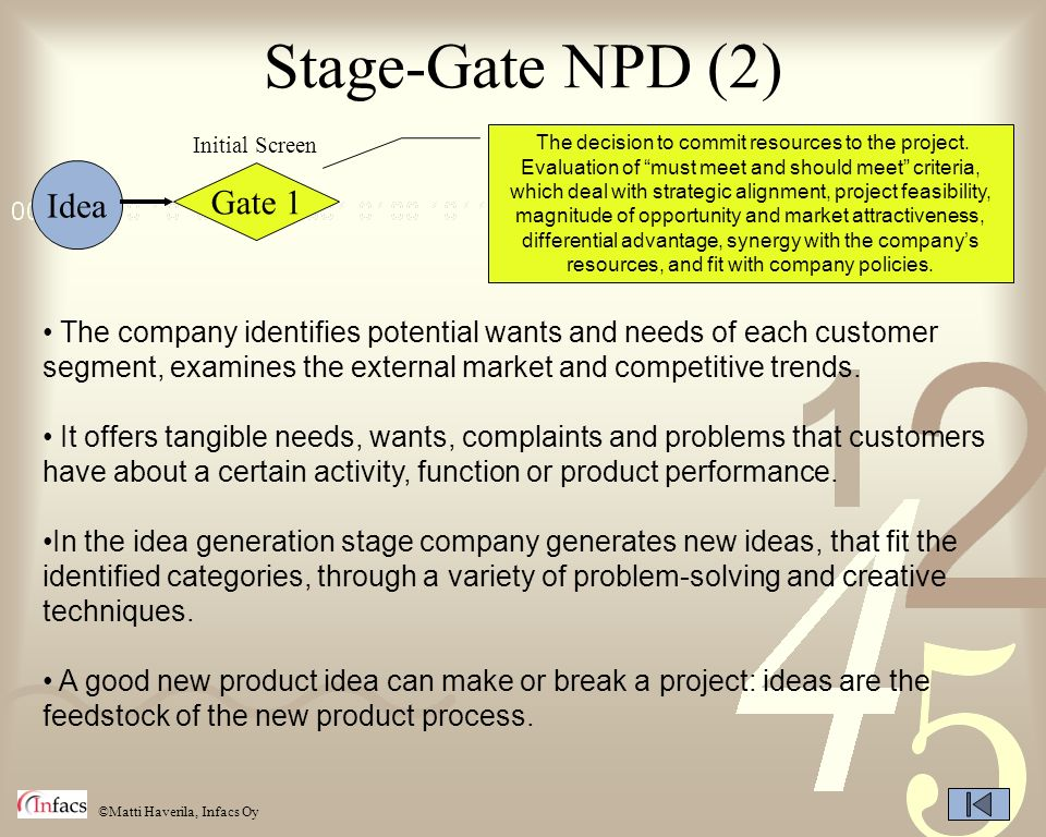 Stage-Gate NPD (2) Idea Gate 1