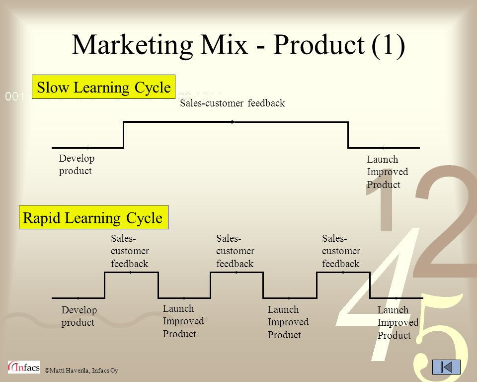 Marketing Mix - Product (1)