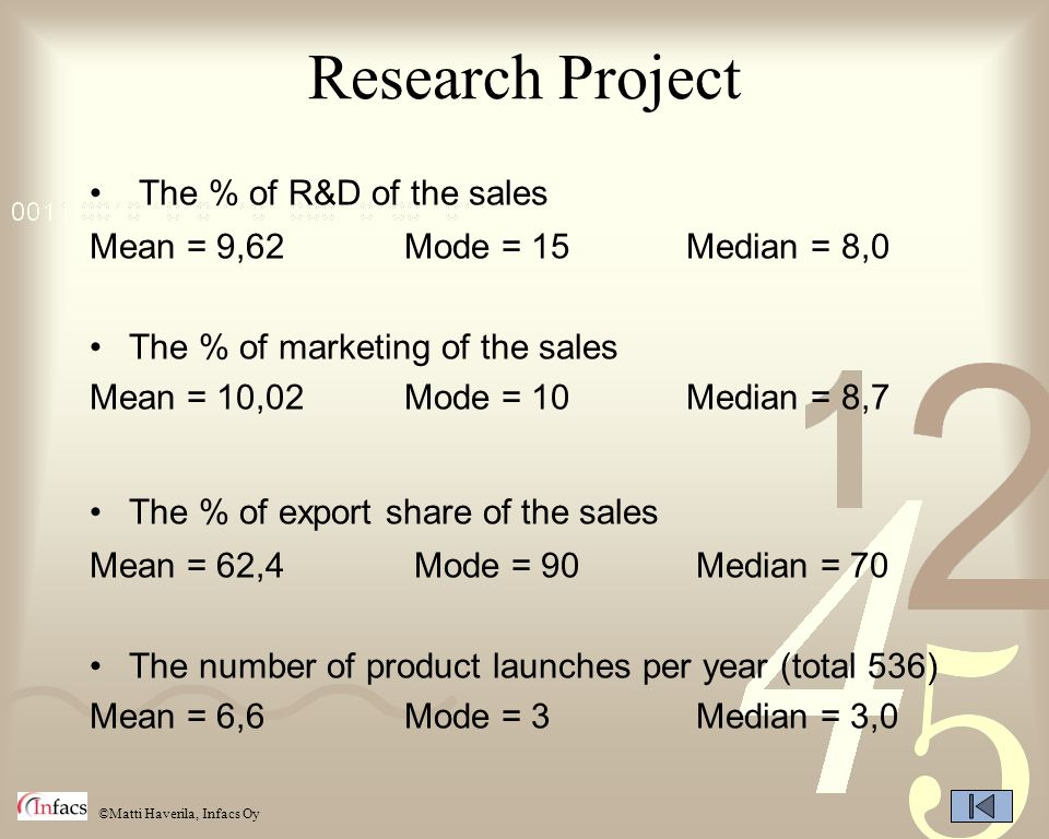 Research Project The % of R&D of the sales