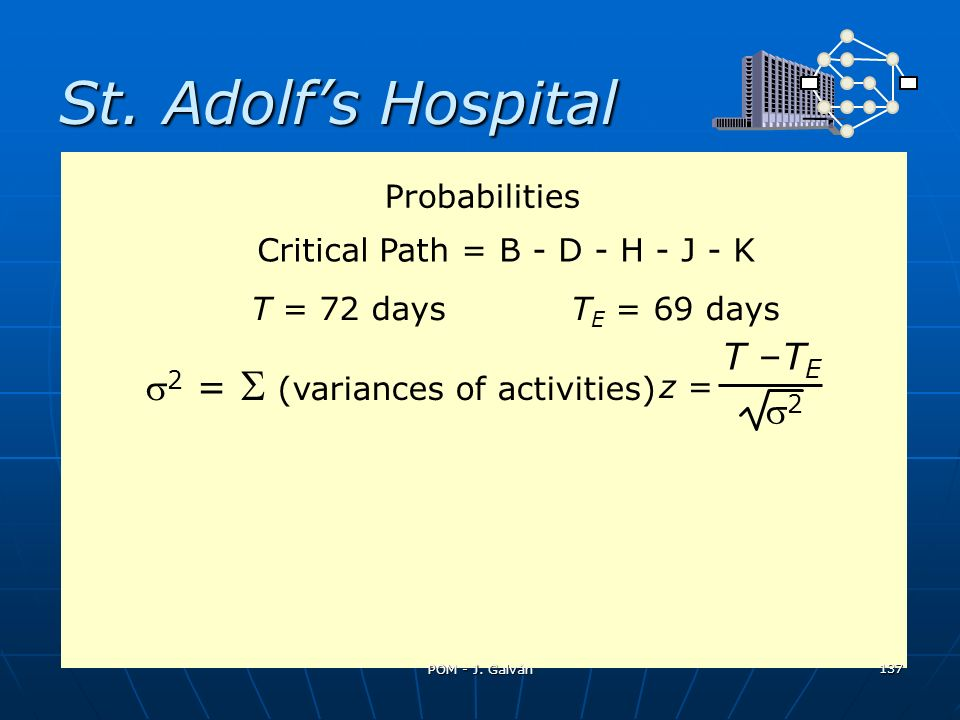 St. Adolf's Hospital T –TE 2 =  (variances of activities) 2