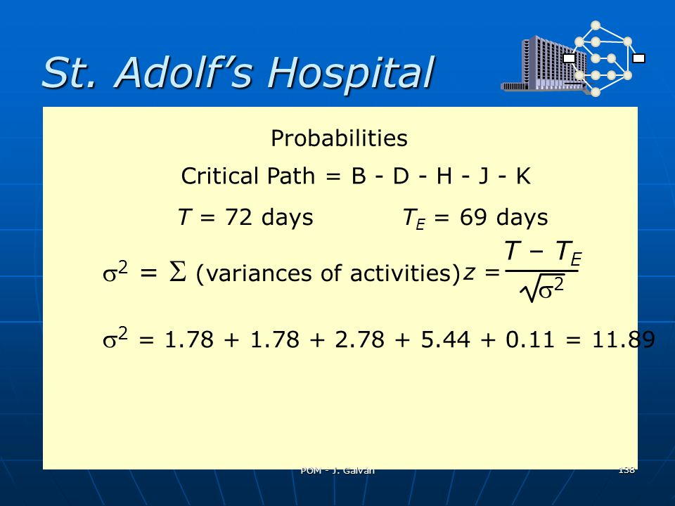 St. Adolf's Hospital T – TE 2 =  (variances of activities) 2