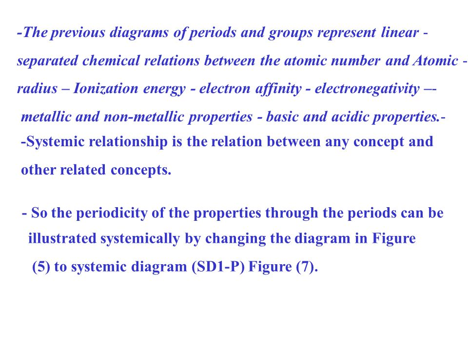 -The previous diagrams of periods and groups represent linear