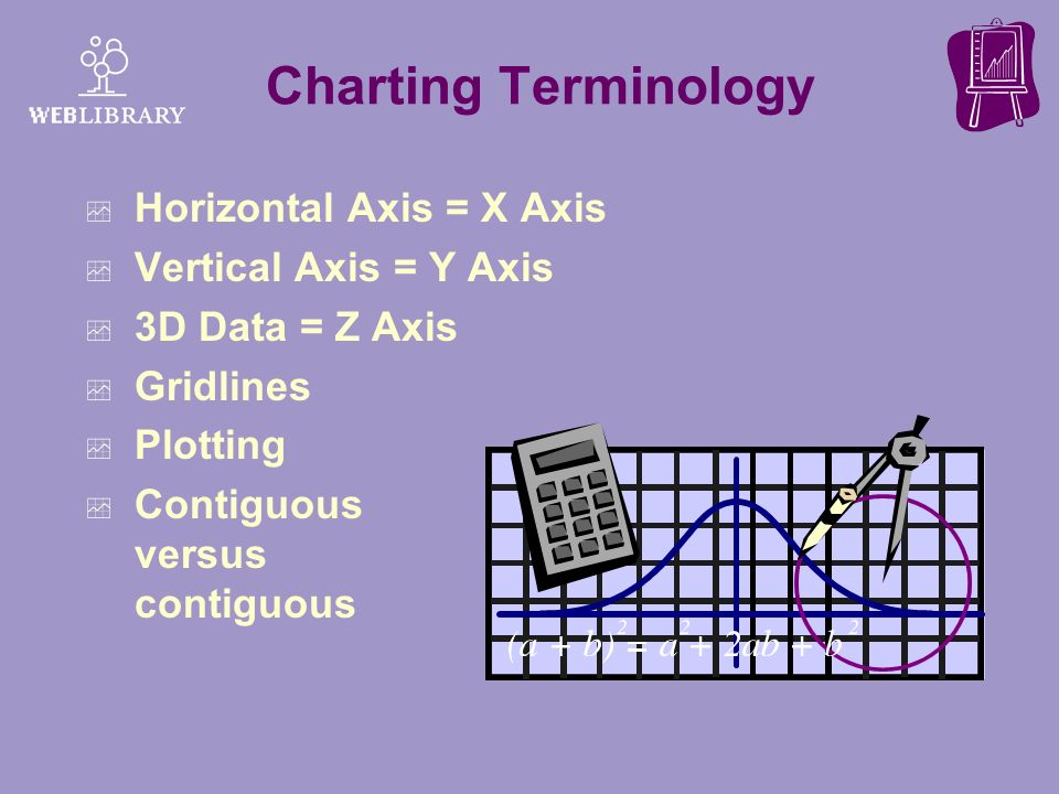 Charting Terminology Horizontal Axis = X Axis Vertical Axis = Y Axis