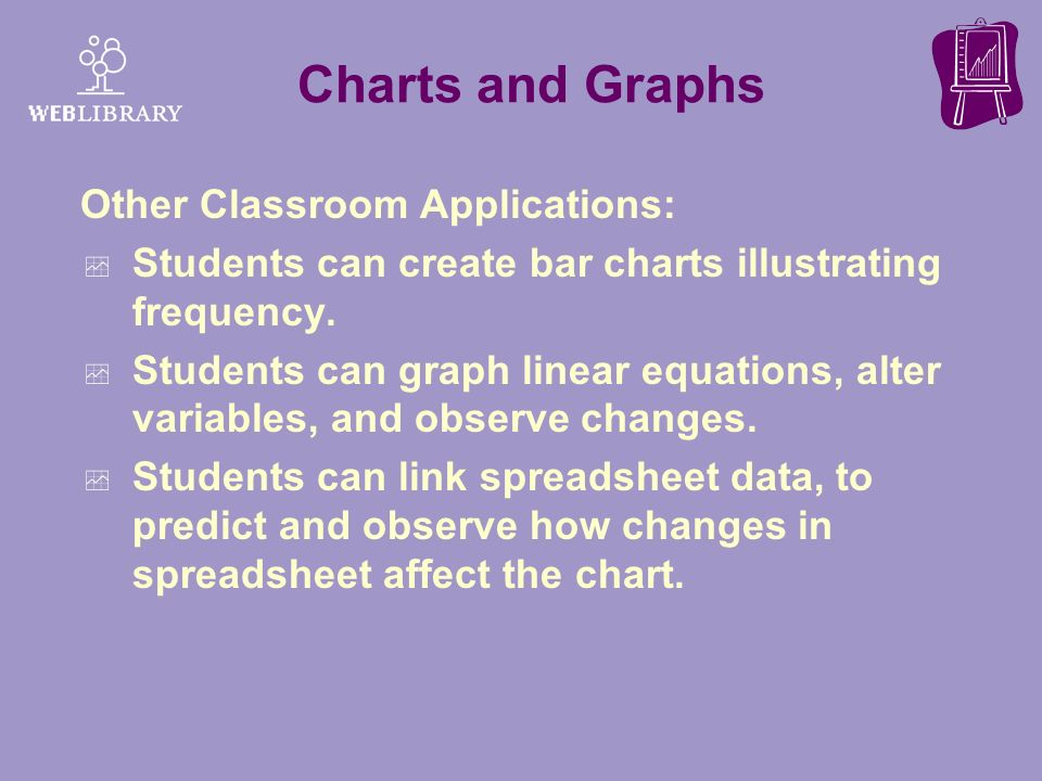 Charts and Graphs Other Classroom Applications: