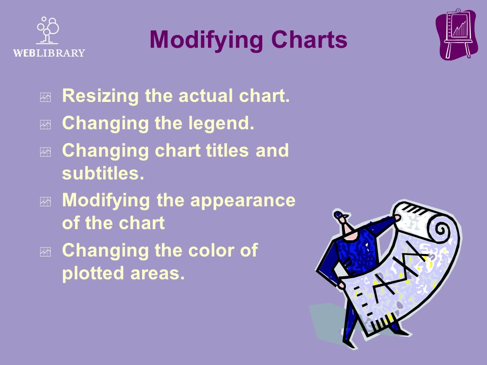 Modifying Charts Resizing the actual chart. Changing the legend.