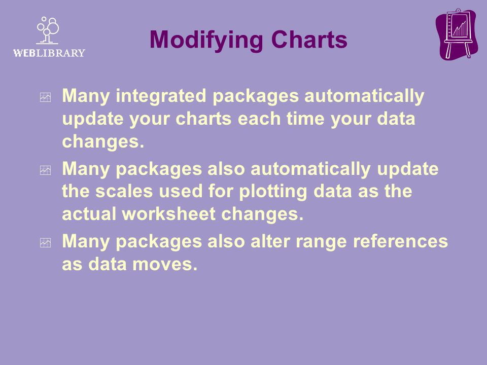 Modifying Charts Many integrated packages automatically update your charts each time your data changes.
