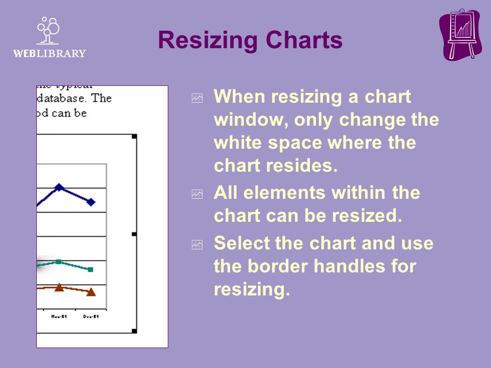 Resizing Charts When resizing a chart window, only change the white space where the chart resides. All elements within the chart can be resized.