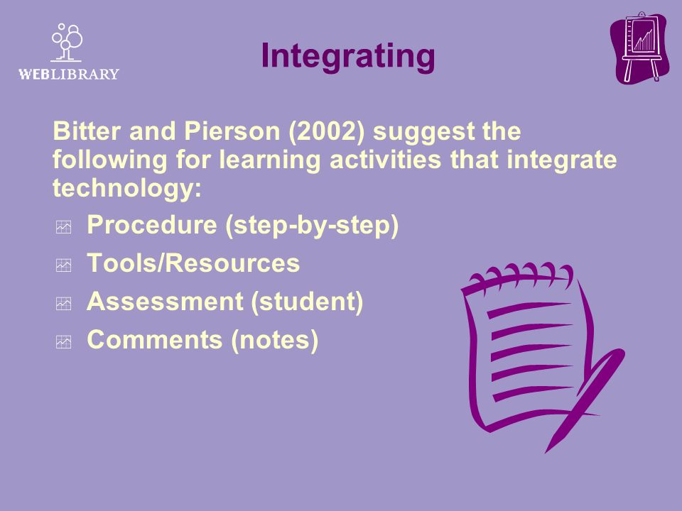 Integrating Bitter and Pierson (2002) suggest the following for learning activities that integrate technology: