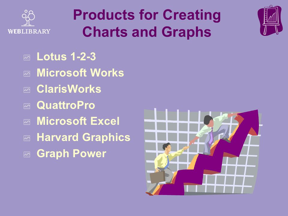 Products for Creating Charts and Graphs