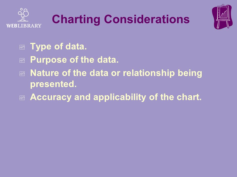 Charting Considerations
