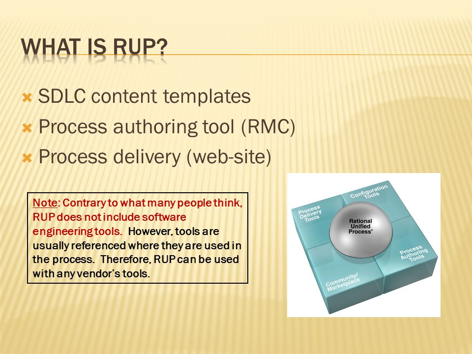 What is RUP SDLC content templates Process authoring tool (RMC)
