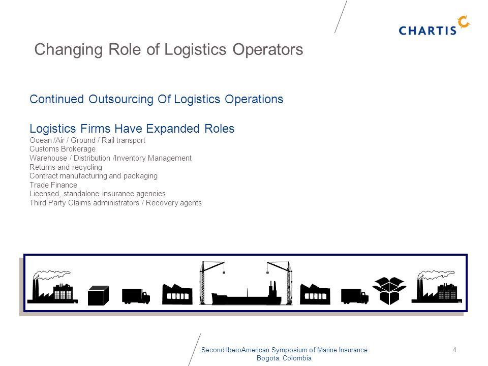 Changing Role of Logistics Operators