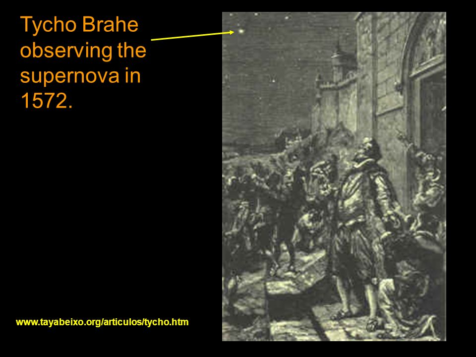Tycho Brahe observing the supernova in 1572.