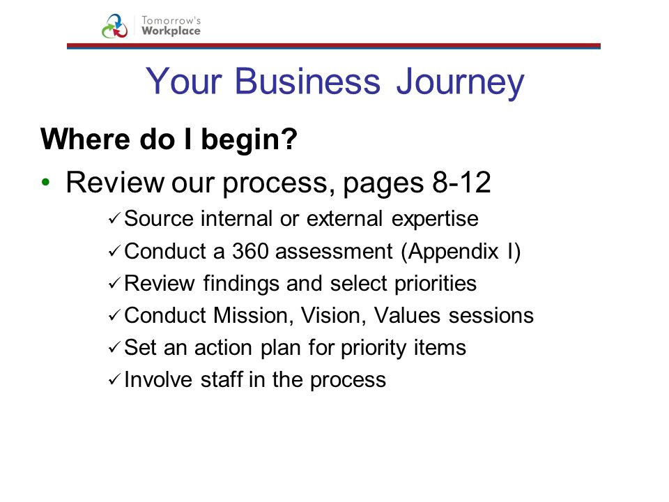 Your Business Journey Where do I begin Review our process, pages 8-12