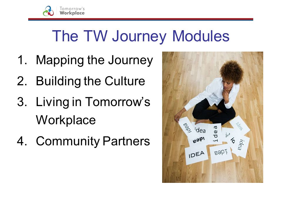 The TW Journey Modules Mapping the Journey Building the Culture