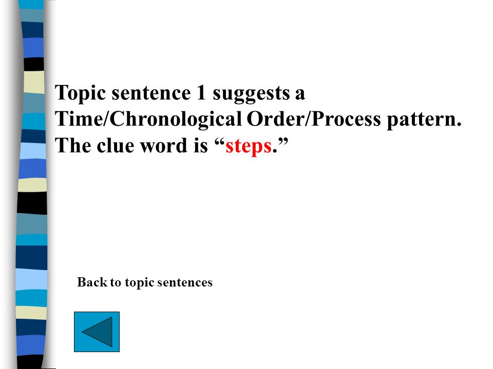 Topic sentence 1 suggests a Time/Chronological Order/Process pattern