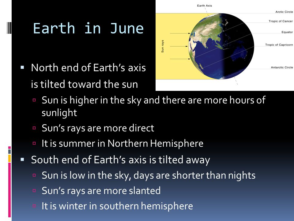 Earth in June North end of Earth's axis is tilted toward the sun