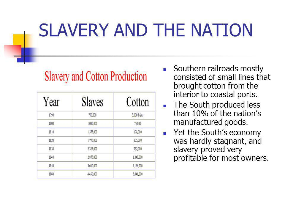 SLAVERY AND THE NATION Southern railroads mostly consisted of small lines that brought cotton from the interior to coastal ports.