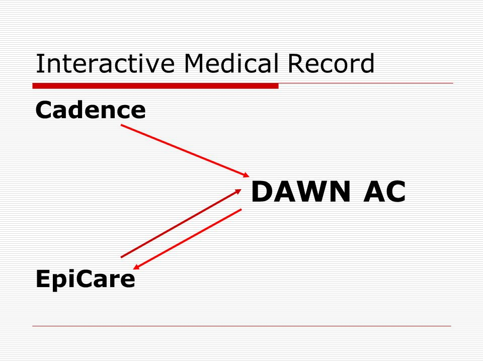Interactive Medical Record