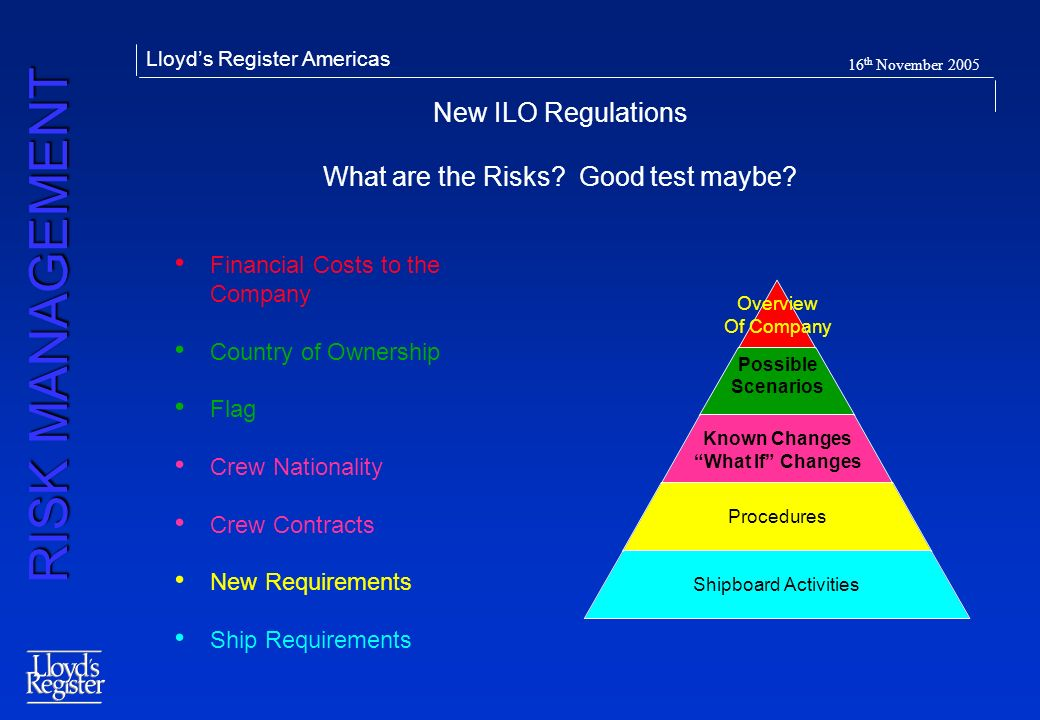 New ILO Regulations What are the Risks Good test maybe