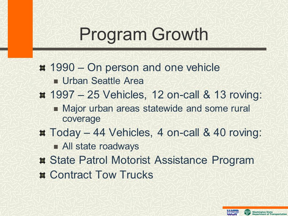 Program Growth 1990 – On person and one vehicle