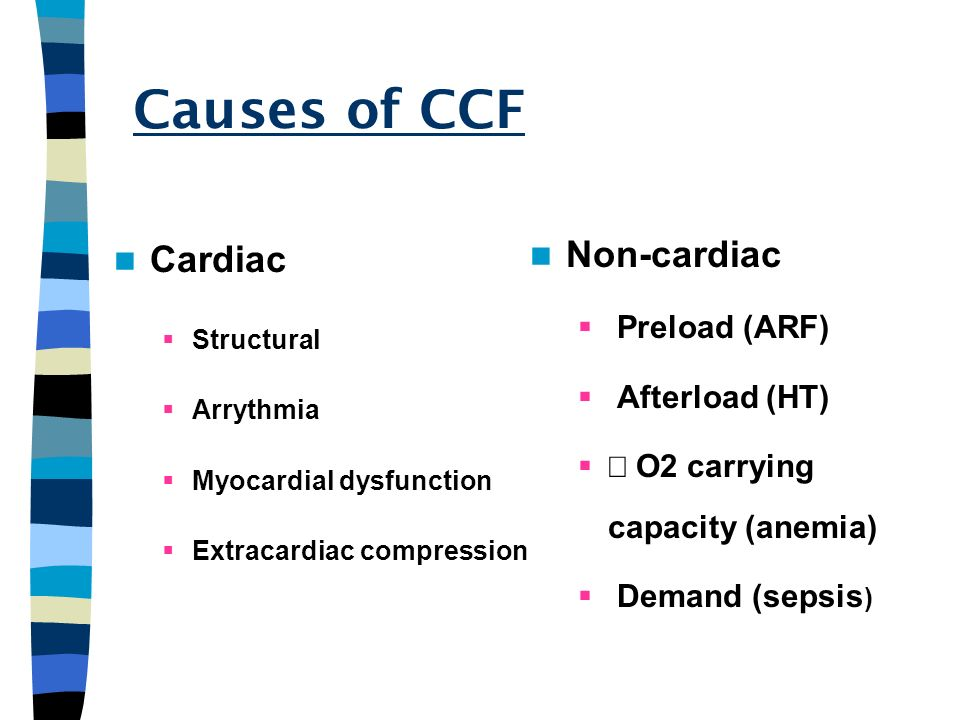 Causes of CCF Cardiac Non-cardiac ­ Preload (ARF) ­ Afterload (HT)