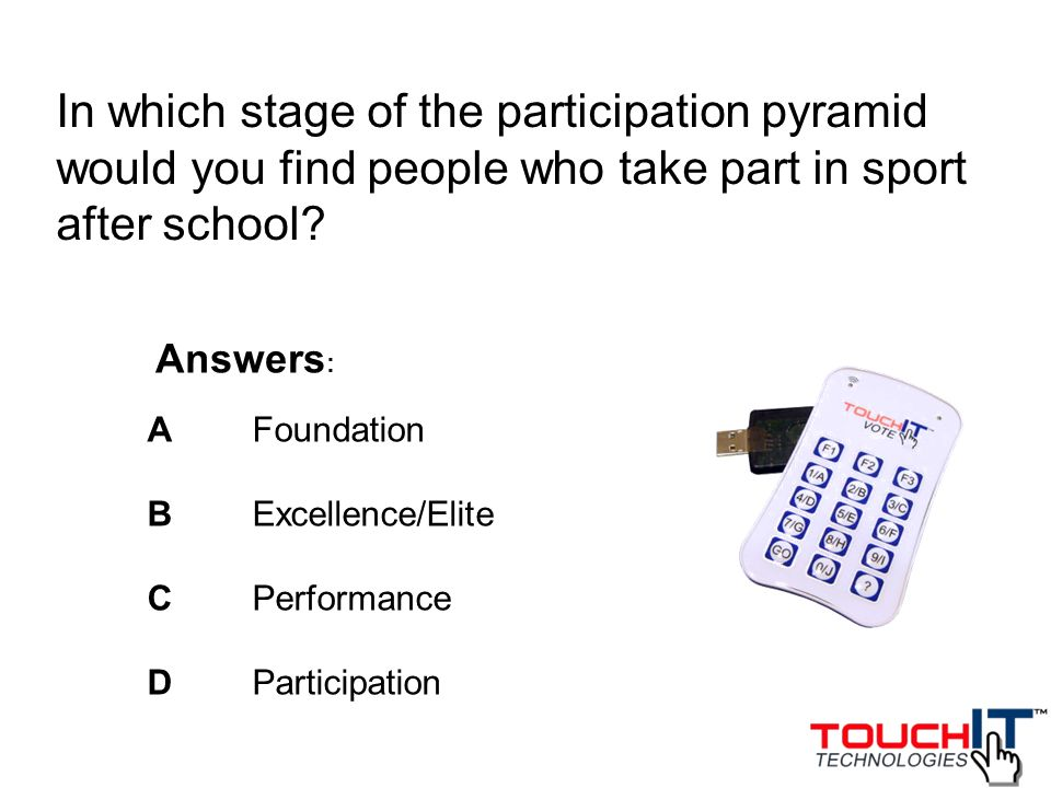 In which stage of the participation pyramid would you find people who take part in sport after school