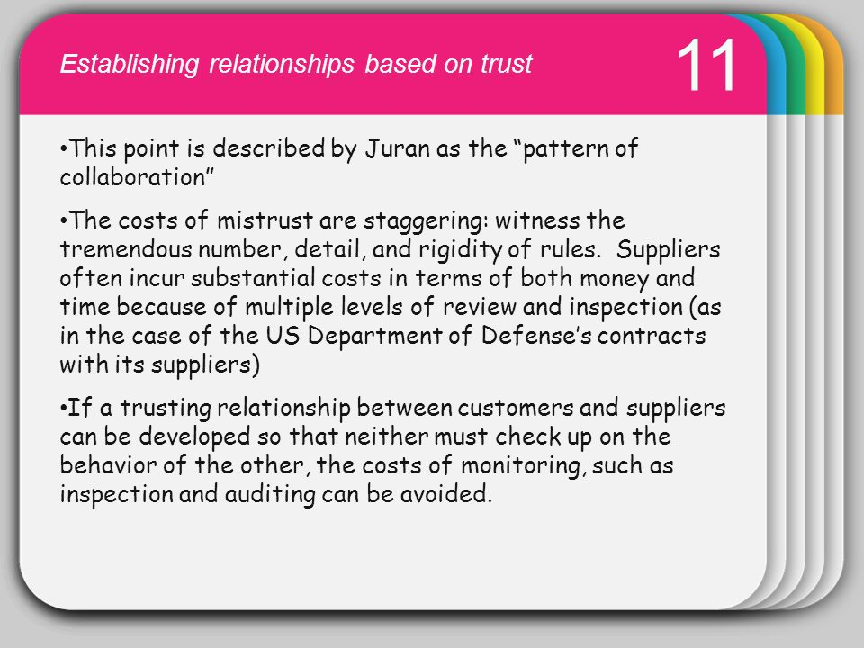 WINTER 11 Template Establishing relationships based on trust