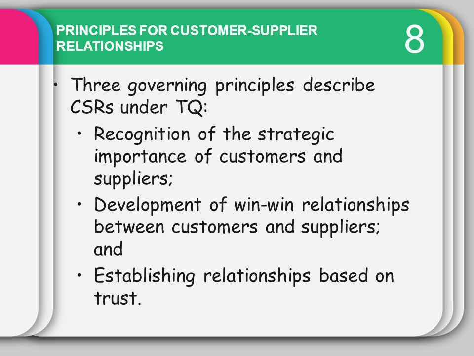 8 Three governing principles describe CSRs under TQ: