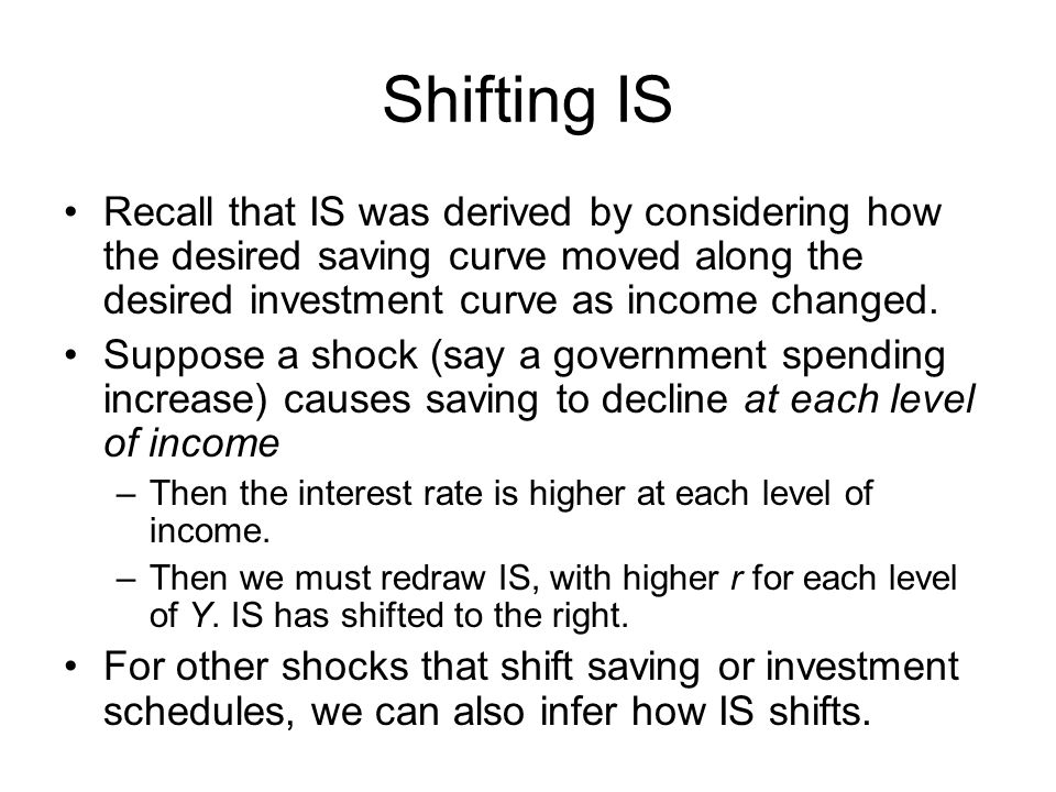 Shifting IS Recall that IS was derived by considering how the desired saving curve moved along the desired investment curve as income changed.