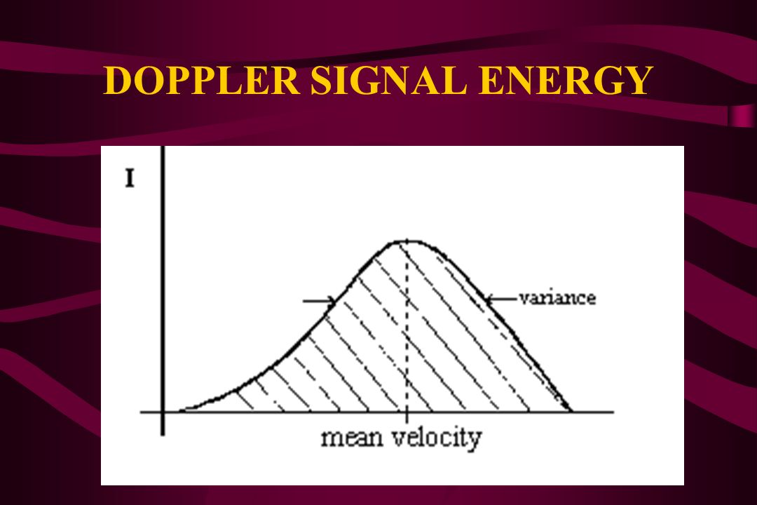 DOPPLER SIGNAL ENERGY
