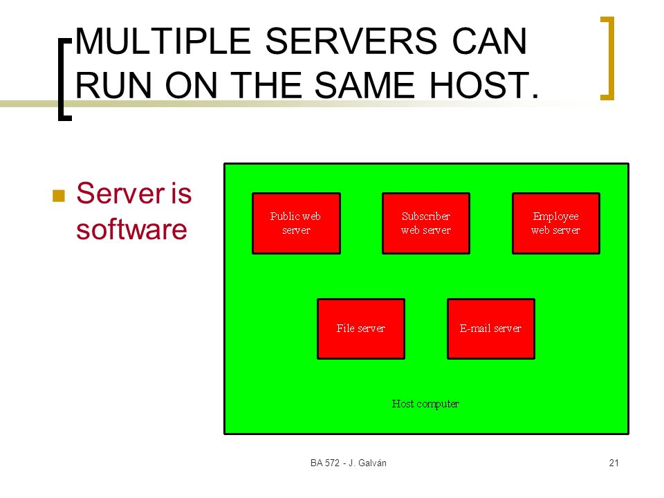 MULTIPLE SERVERS CAN RUN ON THE SAME HOST.