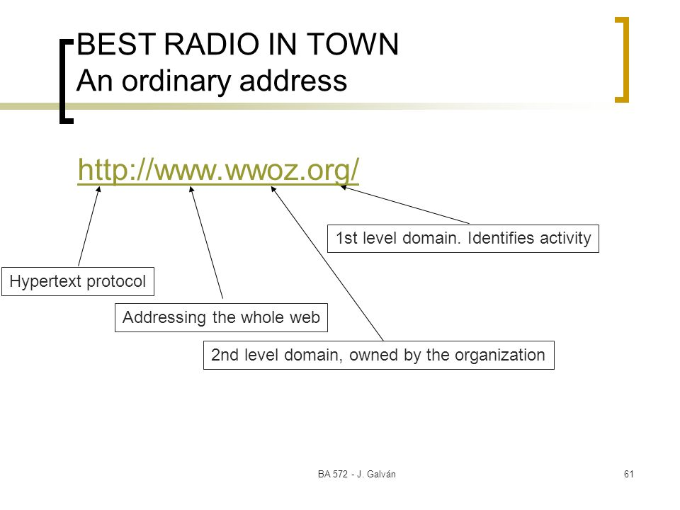 BEST RADIO IN TOWN An ordinary address