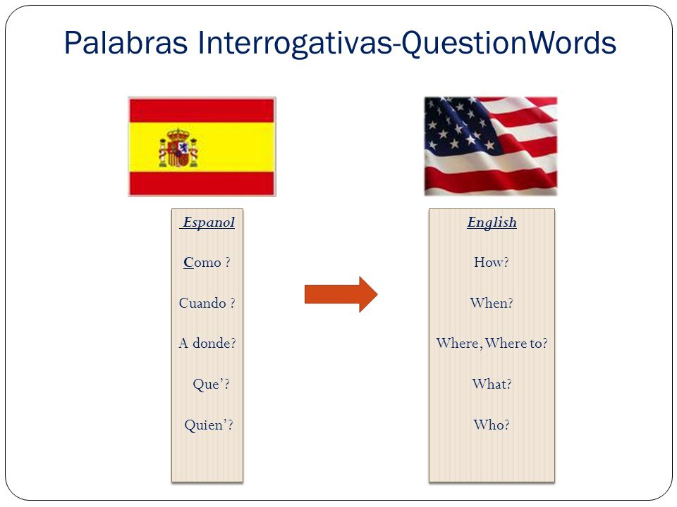 Palabras Interrogativas-QuestionWords