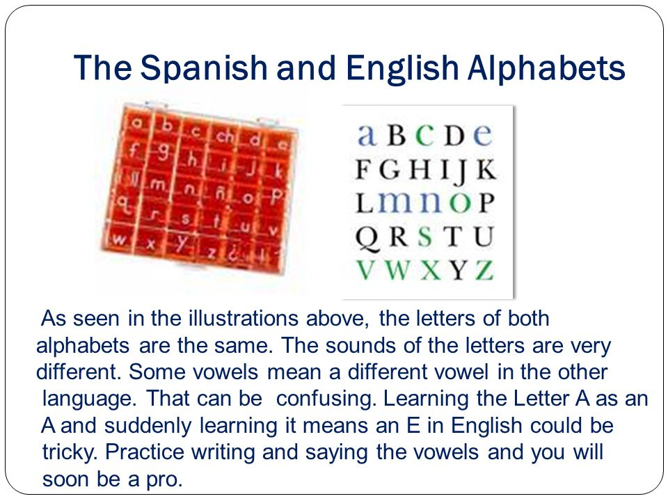 The Spanish and English Alphabets