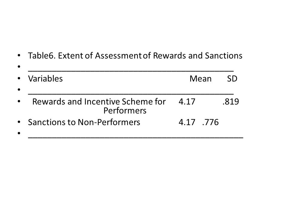 Table6. Extent of Assessment of Rewards and Sanctions