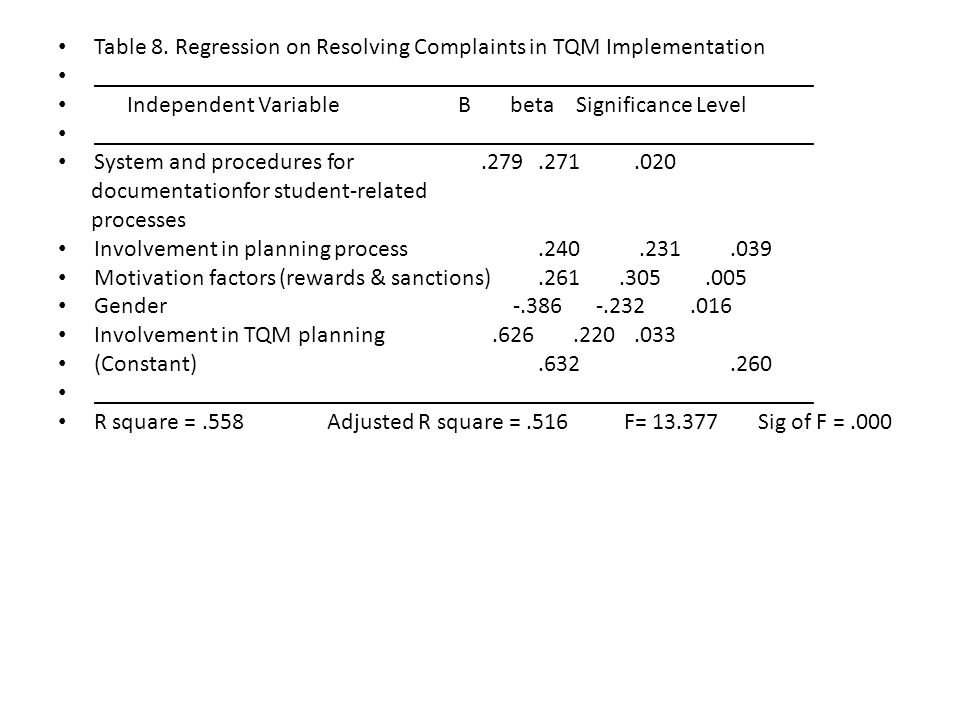Table 8. Regression on Resolving Complaints in TQM Implementation