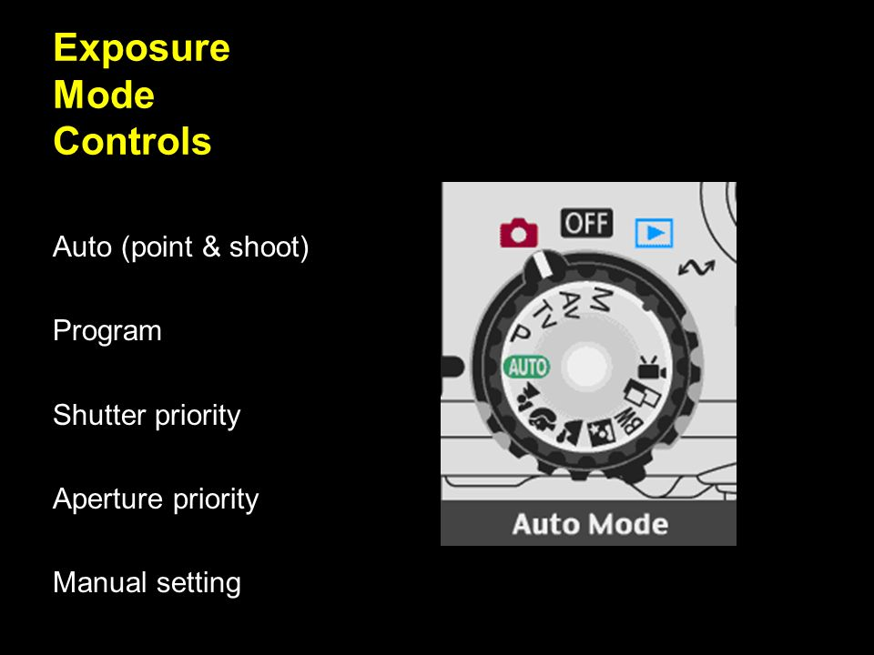Exposure Mode Controls
