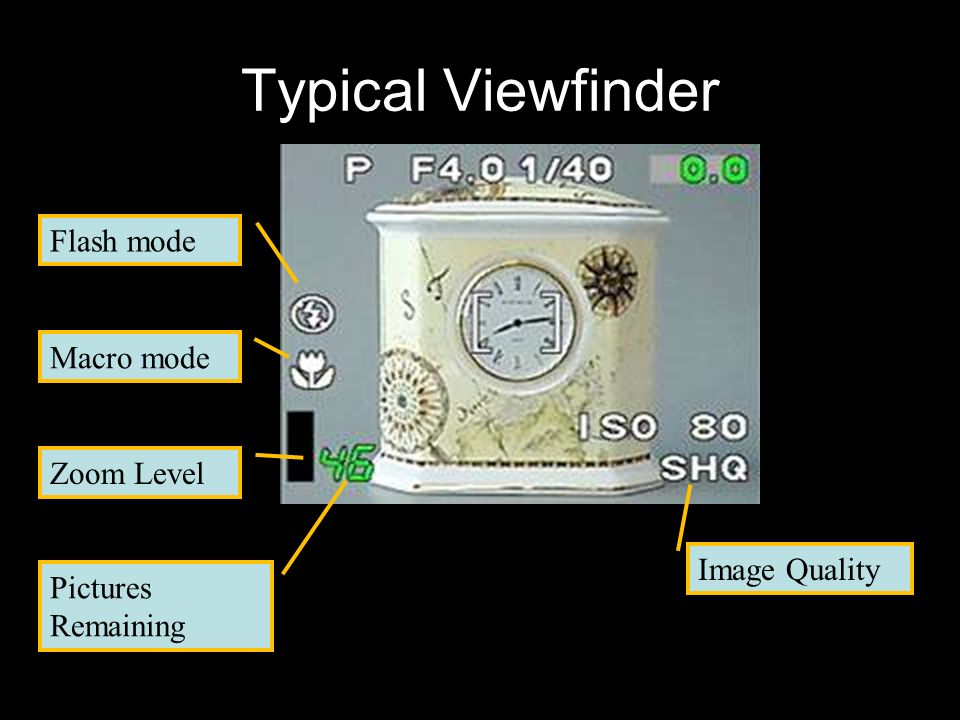 Typical Viewfinder Flash mode Macro mode Zoom Level Image Quality