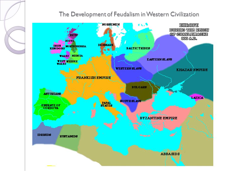 The Development of Feudalism in Western Civilization