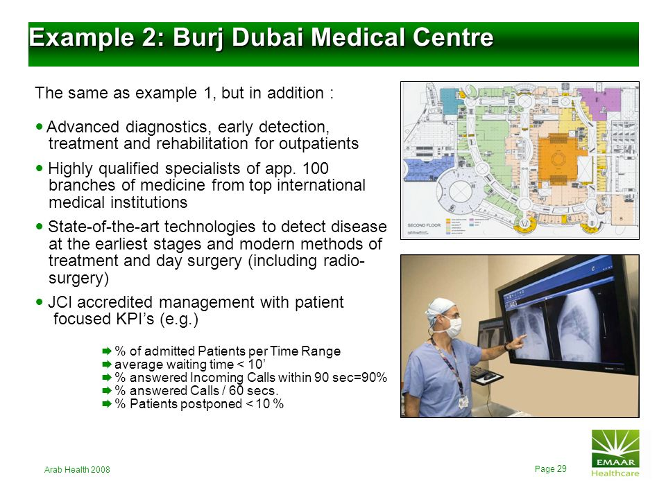 Example 2: Burj Dubai Medical Centre