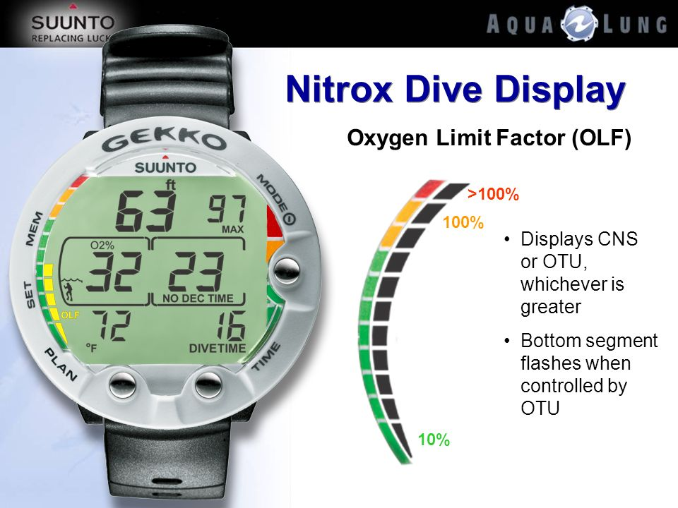 Nitrox Dive Display Oxygen Limit Factor (OLF)